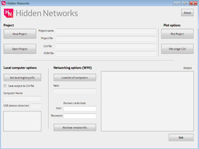 Imgen Panel principal POC Hidden Networks ElevenPaths