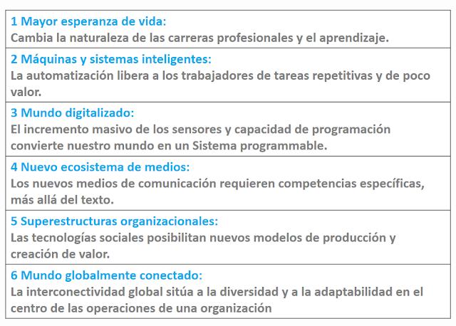 Future Work Skills 2020.