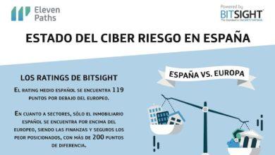 El estado del ciber riesgo en España