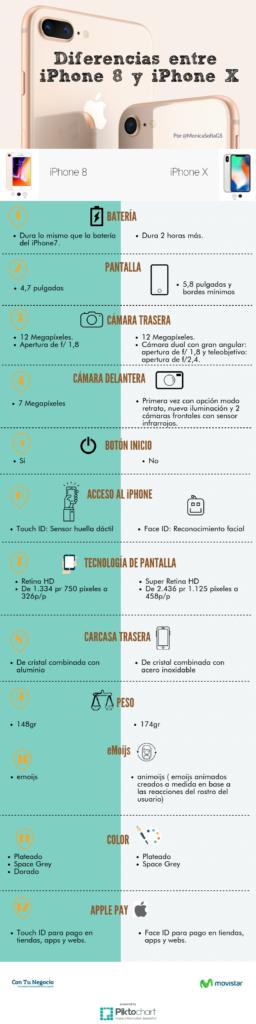 12-Diferencias-iPhone8-iPhoneX