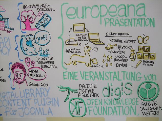 La-filosofia-open-data-ene-el-ambito-cultural