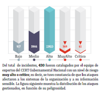 CCN-CERT Marketing del miedo