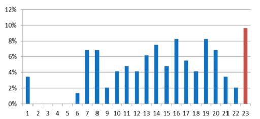 Captura de pantalla 2013-10-01 a la(s) 16.12.25