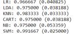 Tabla nivel de vulnerabilidad /pago de recompensa bug bounty imagen