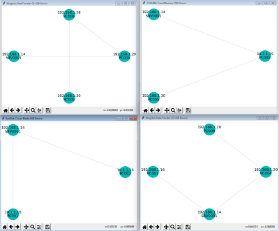 Ejemplo de grafos generados por HN imagen