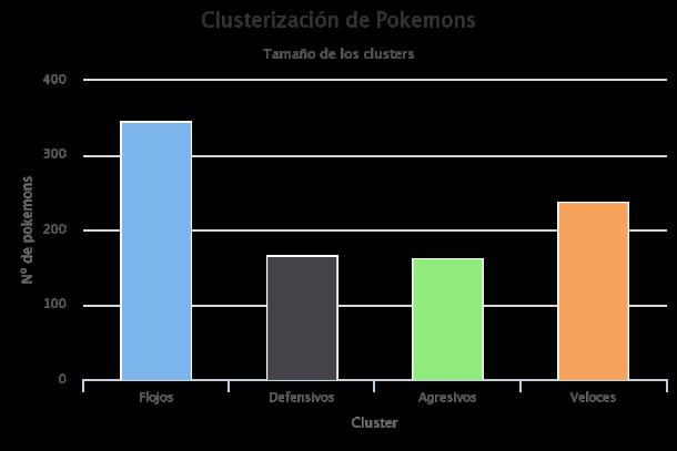 g1-tamano-pokemons