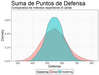 g4-distribucion-defensa