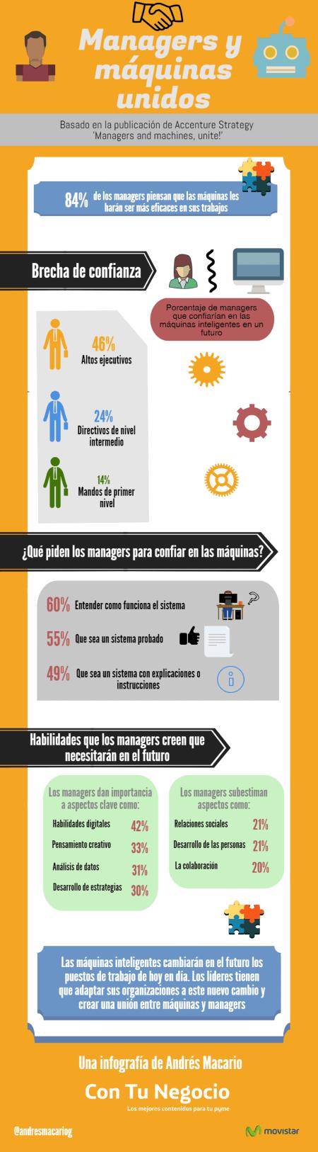 Infografia-Inteligencia-artificial-personas-compressor
