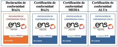Tipos de certificaciones de Conformidad imagen