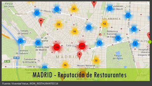 MadridRestaurantes