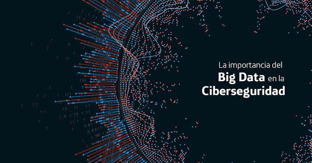 La importancia del Big Data en la CIberseguridad imagen