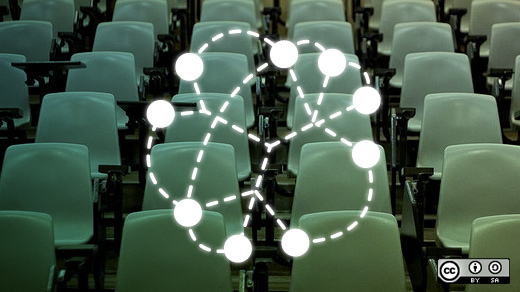 SDN: redes definidas por software