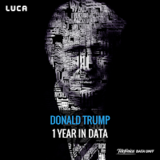 http://data-speaks.luca-d3.com/2017/11/trump-one-year-in-data.html