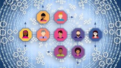 Redes sociales actualizadas