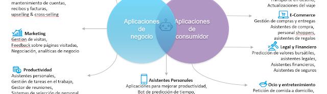 Descripciones mostradas en aplicaciones PACS/DICOM Mobile Viewer imagen