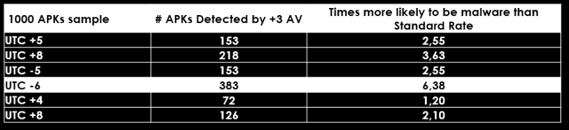 comparison table imagen