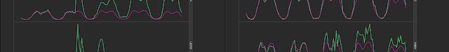Envío de assets a otro operador de la cadena imagen