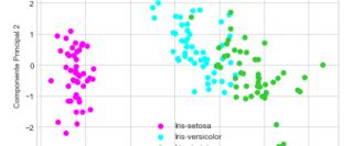 Detección y respuesta gestionada ciberseguridad captura pantalla imagen