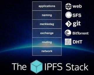 IPFS Stack imagen