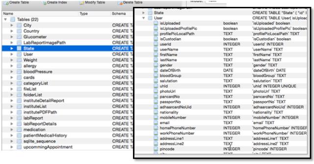 Base de datos SQLite con estructuras que almancenan pincode/ contraseñas en texto plano imagen