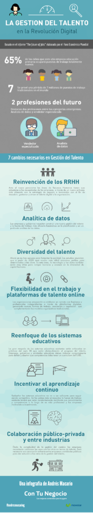 infografia-gestion-talento-revolucion-digital
