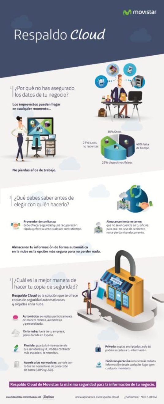 infografia_nube2