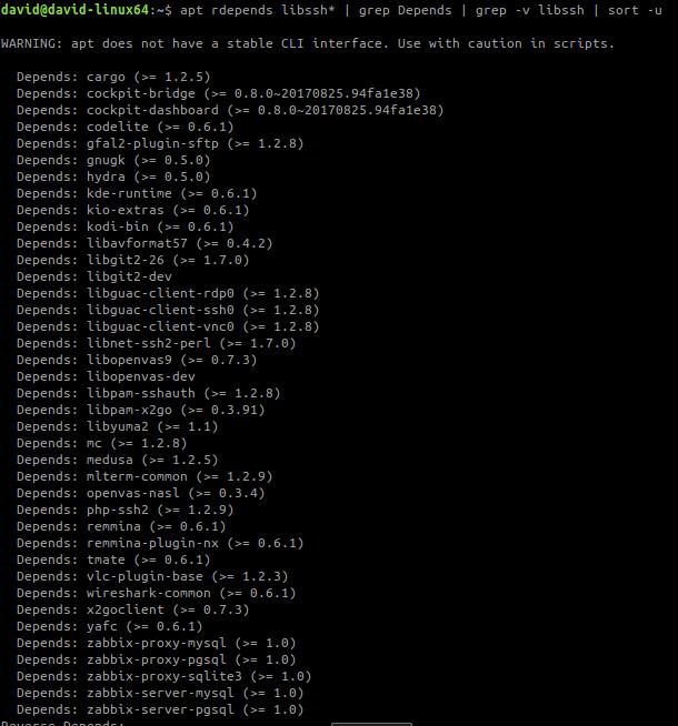 usuarios de librería en una distribución Linux tipo Ubuntu imagen