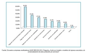 modelo-ingresos-2012