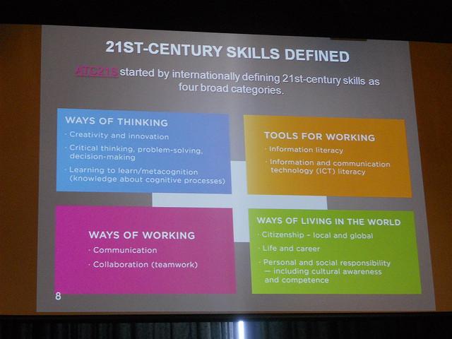 conocimientos-y-habilidades-necesarios-en-la-era-digital