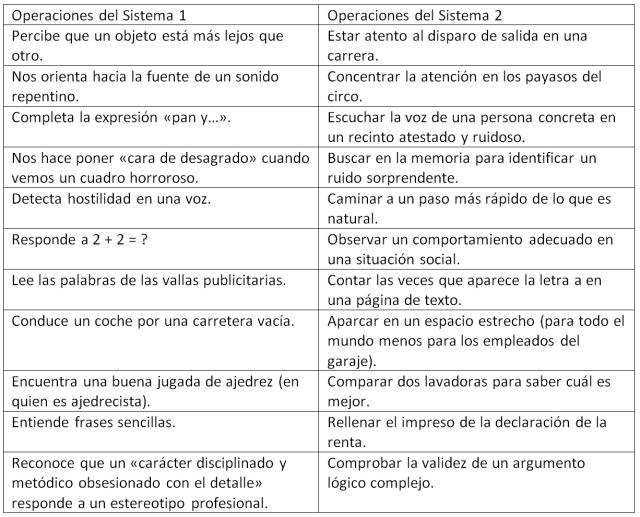 imagen tabla de operaciones ciberseguridad