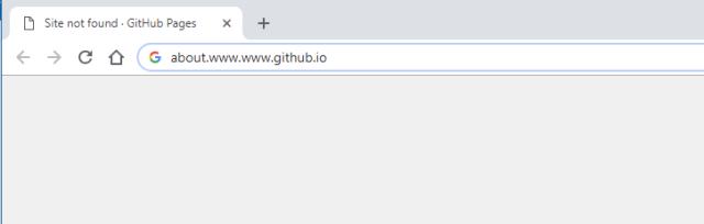 dominio real de google imagen