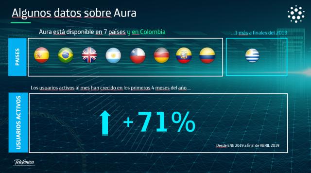 Inteligencia Artificial en Colombia