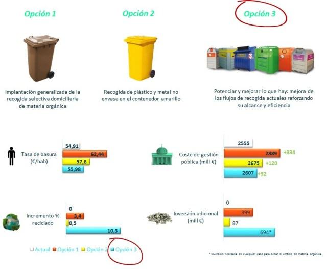 Grafico 2 Alejandro Chinchilla