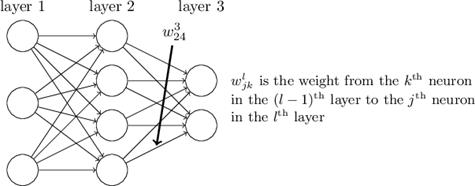 Figura 1. Introducción a la notación de índices de los pesos de una red neuronal.