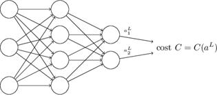 Figura 3. Construcción de la función de coste como función del output de una red neuronal.