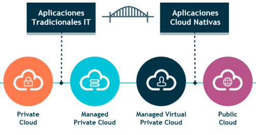 webinar cloud