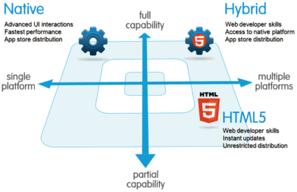 App web app nativa - Svitla