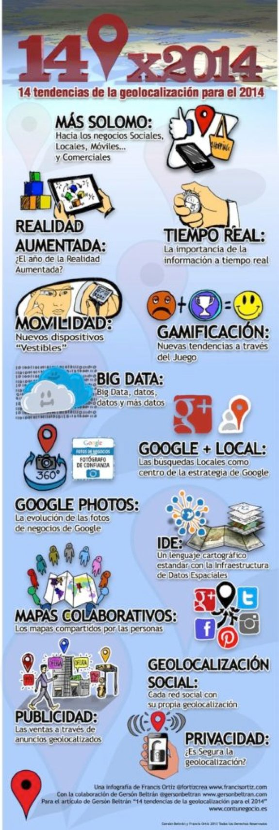 14 tendencias geolocalización 2014 Francis Ortiz y contenido Gersón Beltrán