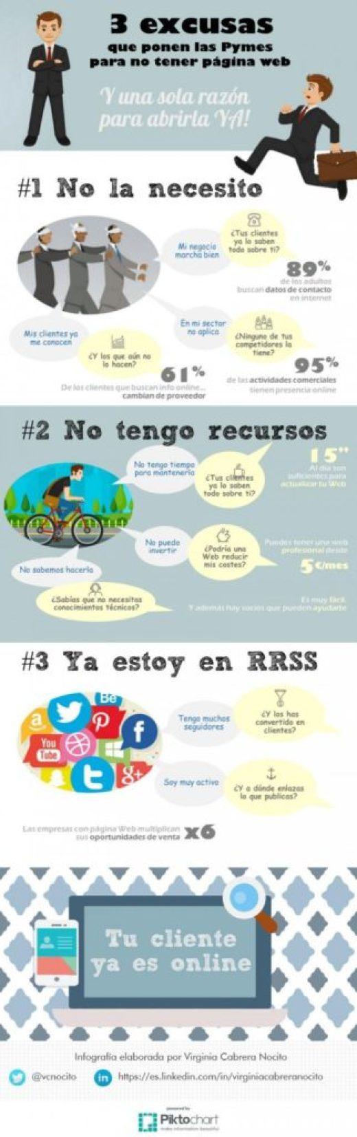 infografia-3-excusas-para-no-tener-web