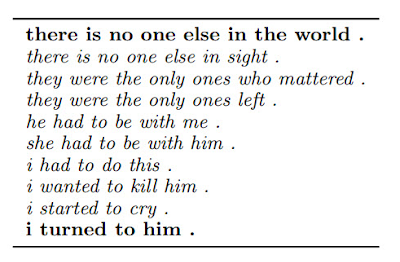 Figura 8: Poema escrito por una IA de Google después de entrenarse con miles de novelas románticas.