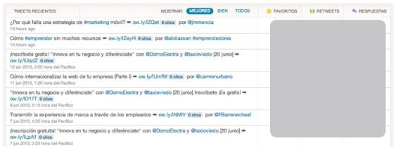 Captura de Twitter Analytics