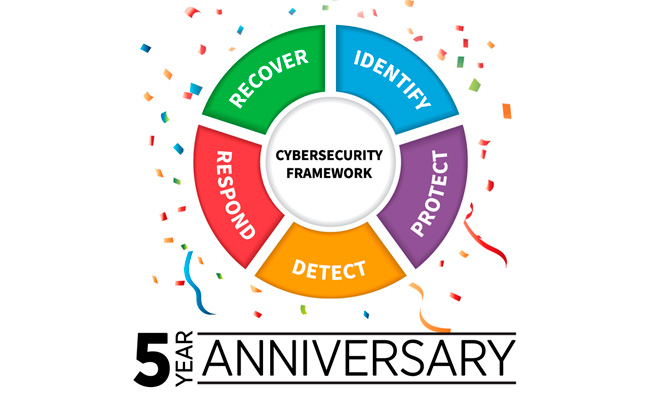 Fases del framework de ciberseguridad