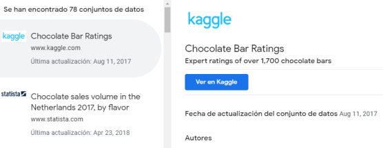 Figura 2: Localizamos los datos que nos interesan en Kaggle