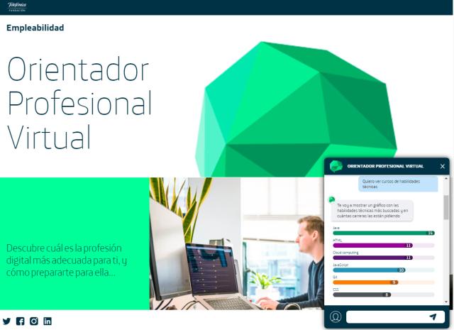 Figura 2: Orientador Profesional Virtual