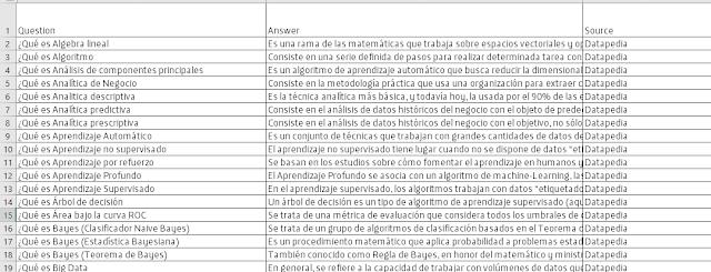 Figura 11: Contenido de la Datapedia en Excel