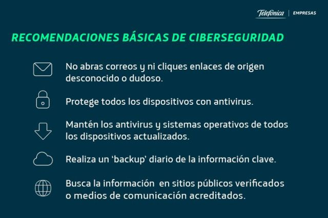 Recomendaciones de ciberseguridad