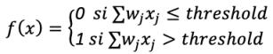 Figura 2. Función de escalón.