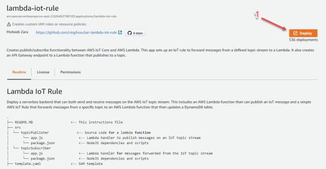 Figura 2. Despliegue de aplicación Serverless con Backend genérico de servicios IoT.