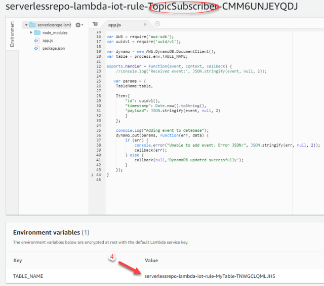 Figura 6. Función de subscripción al topic en Node.js autogenerada en despliegue SAR.