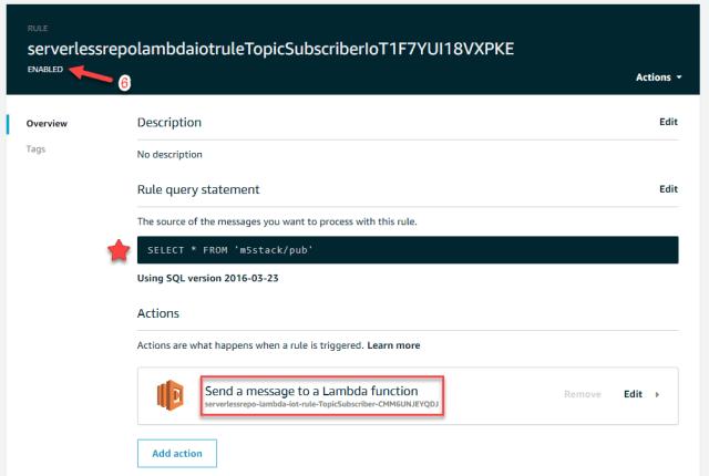 Figura 9. Configuración esperada de AWS IoT Rule para nuestro Backend Serverless.